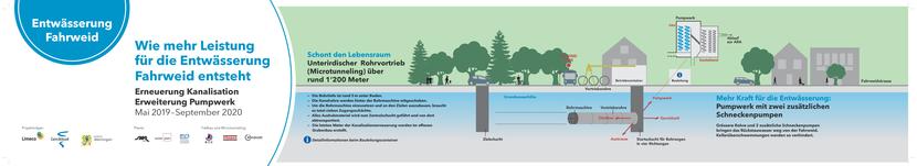 Entwässerung Fahrweid